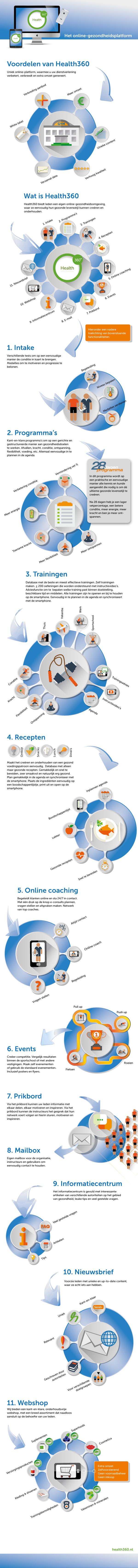 HAPP008-02-infographicSchetsV15